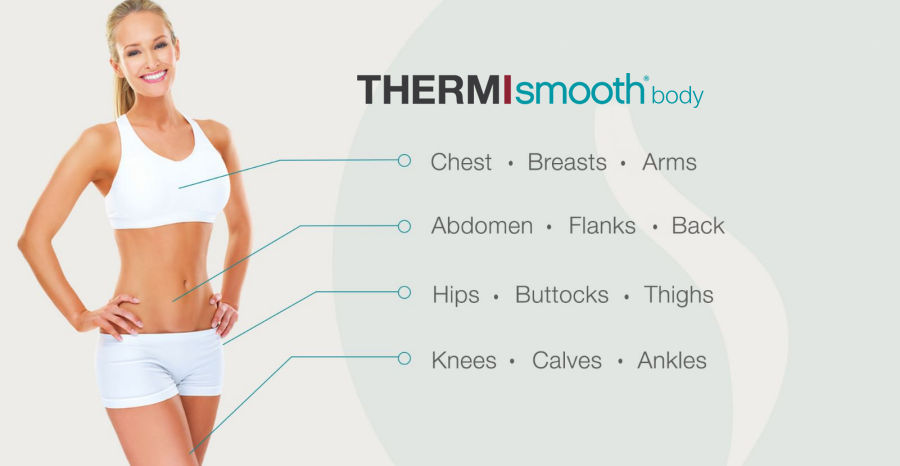 ThermiSmooth Body by Aesthetic Gynecology Specialists of WNY